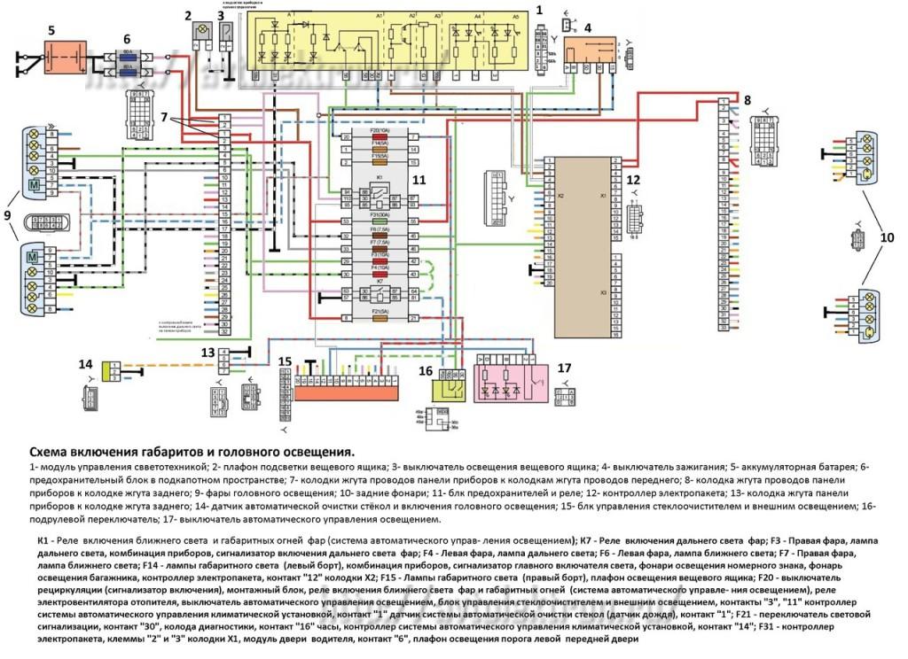 Схема фар Приоры