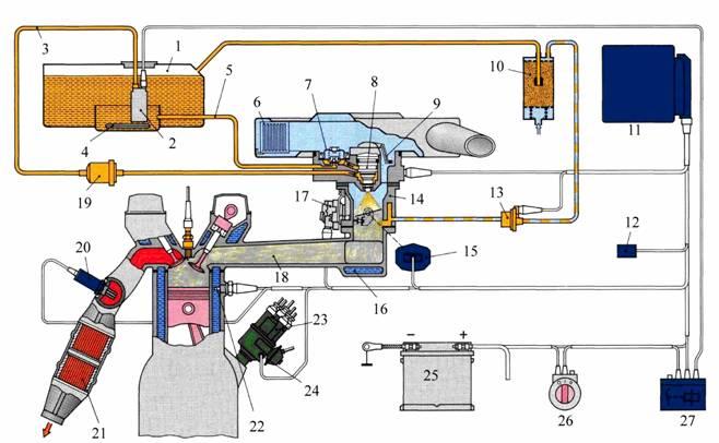 Система Питания Дизельных Двигателей Реферат