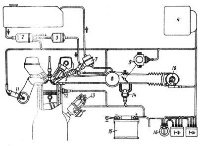 двигателей (Лабораторный