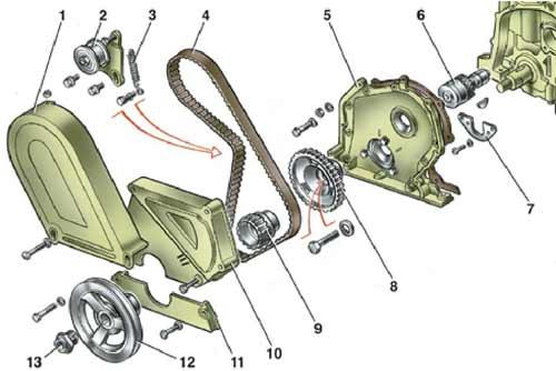 Разборка двигателя ВАЗ-2105