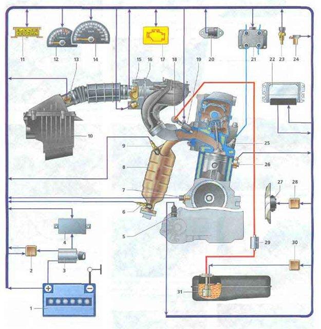 системы впрыска топлива