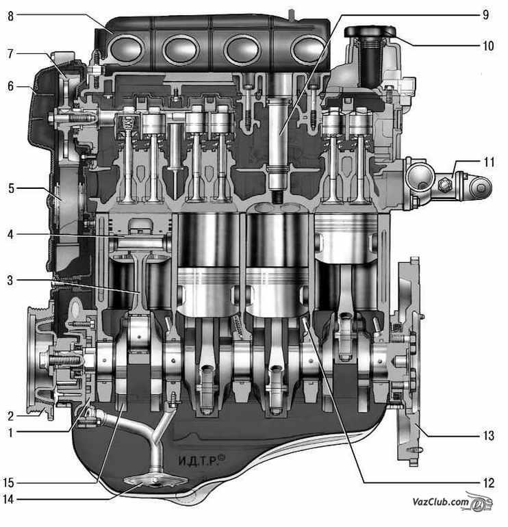 Двигатель Лада Приора (Lada