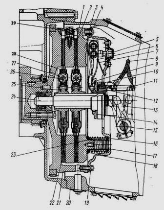 Сцепление Камаз-5320