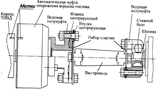 корпусах топливного насоса