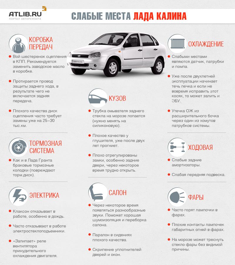 автомобиля Лада Калина.