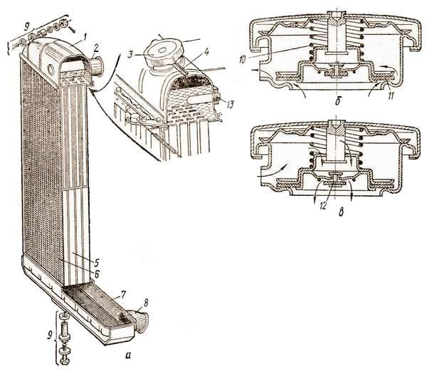 Радиатор: а – устройство
