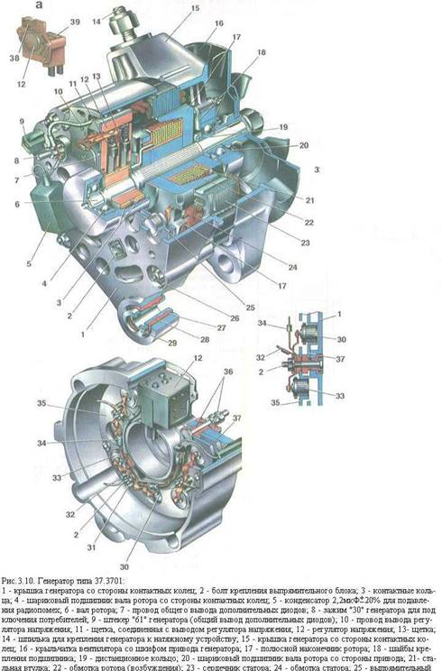 3701, блоки генераторов фирм