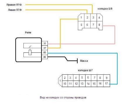 Установка и подключение ПТФ на
