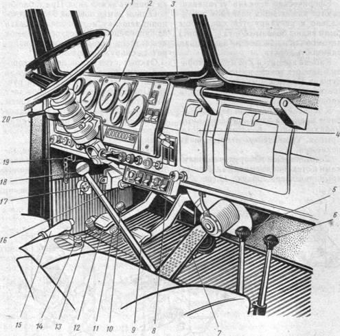 Коробка передач урала схема переключения