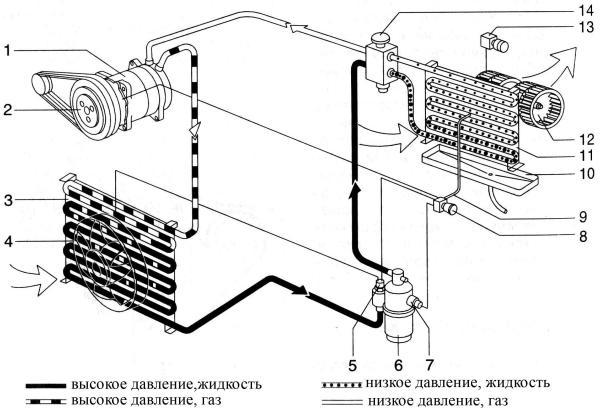 Охладитель воздуха для автомобиля своими руками