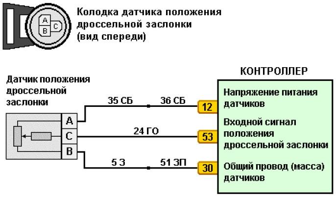 Фото №5 - схема дроссельной заслонки ВАЗ 2110